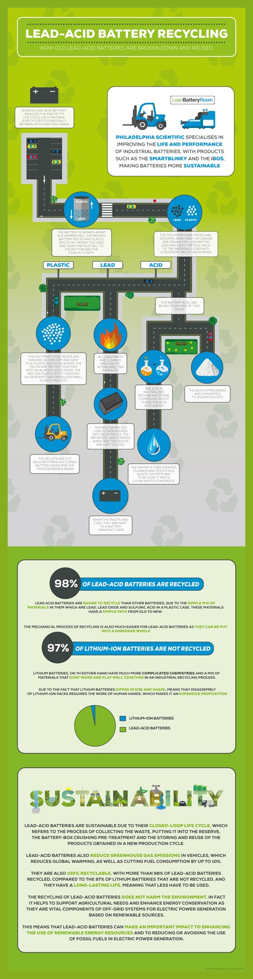 Sustainability_Infographic_v5.jpg